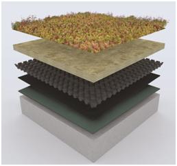 hidroizolacija zelene strehe